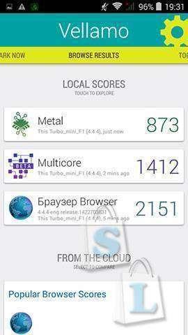 GearBest: DOOGEE TURBO-mini F1- не дорогой 64-битный смартфон с поддержкой 4G/LTE