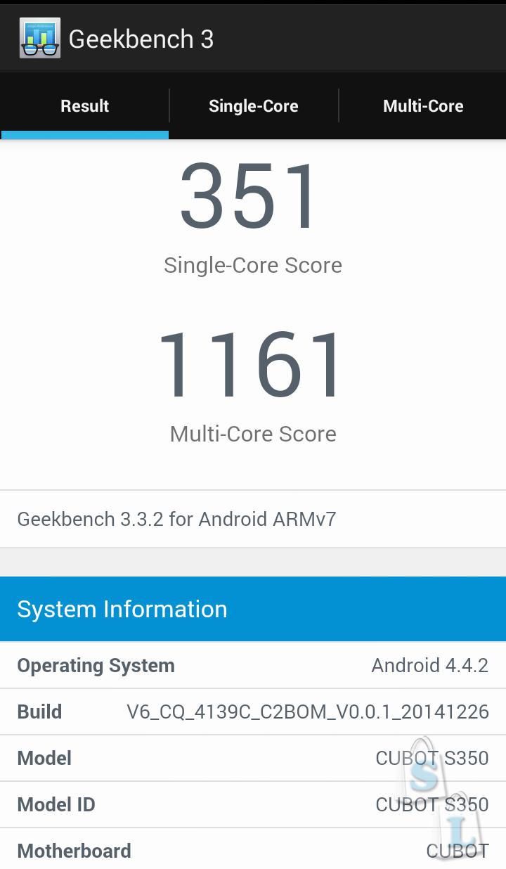 Pandawill: Обзор Cubot S350 - стильный смартфон с 2 гигами памяти