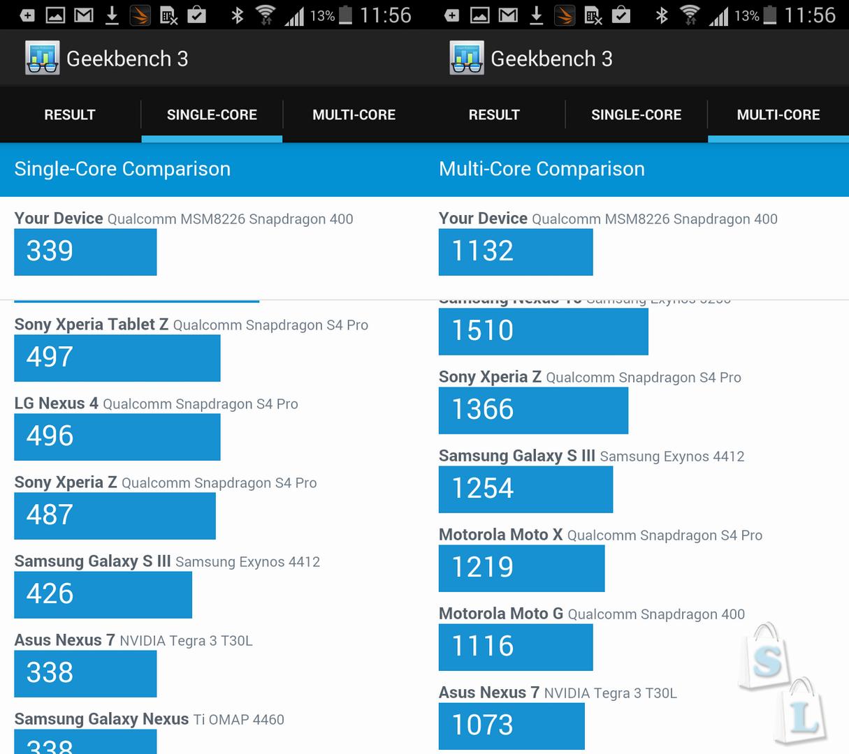 АЛЛО: Обзор Samsung Grand 2 G7102 или хороший бюджетный вариант смартфона