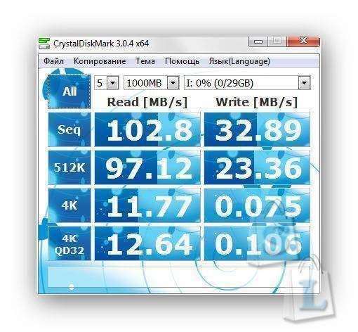 ChinaBuye: Флешка SSK SFD223 32GB USB