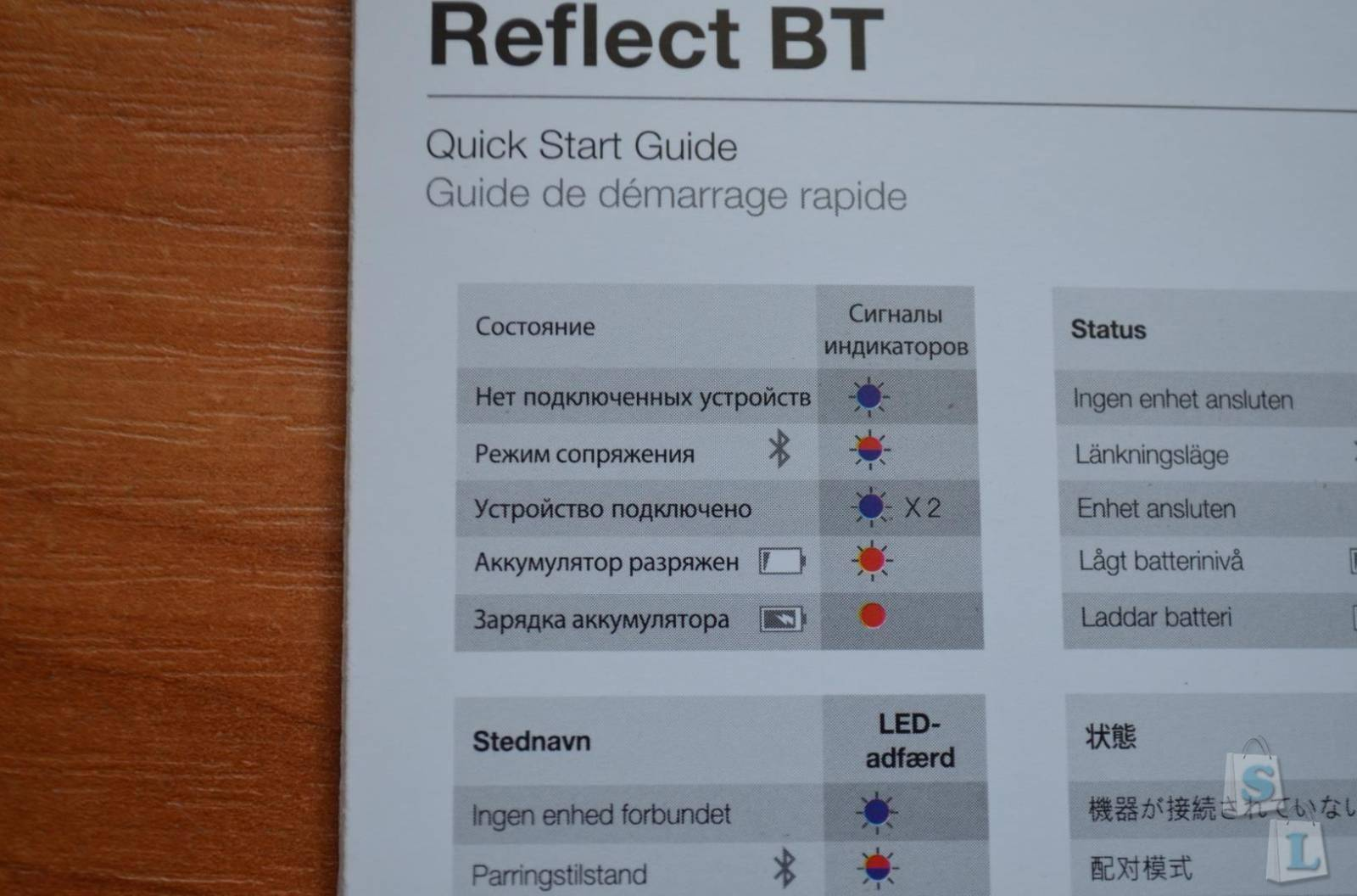 Lightinthebox: Спортивные наушники JBL Synchros Reflect