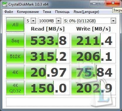 DealExtreme: Обзор SSD SanDisk SDSSDA-120G-G25 на 120GB