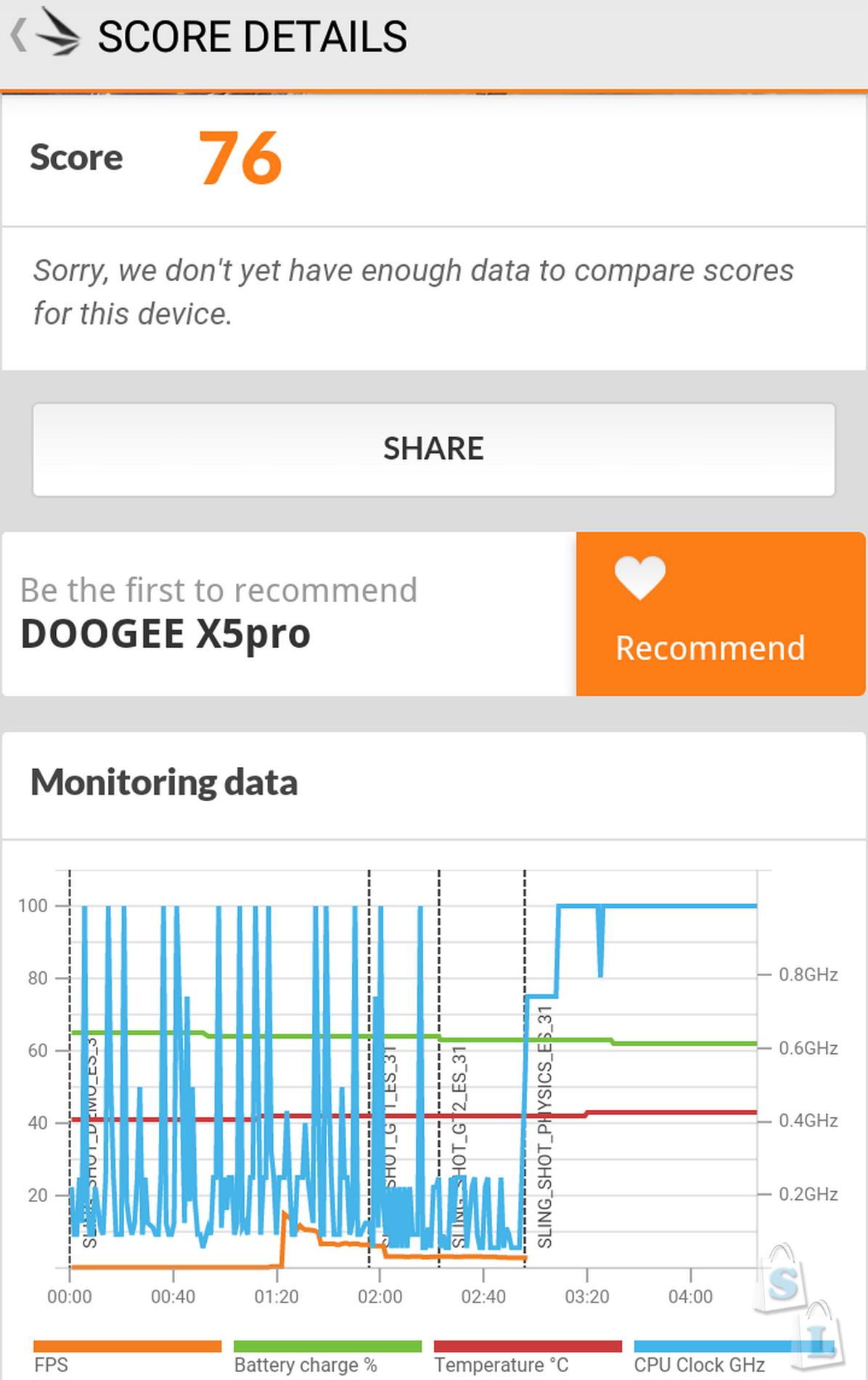 GearBest: Обзор DOOGEE X5 Pro - бюджетник, но с хорошей памятью