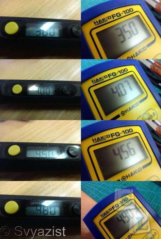Banggood: Калибровочный термометр Hakko FG-100 для паяльного оборудования.