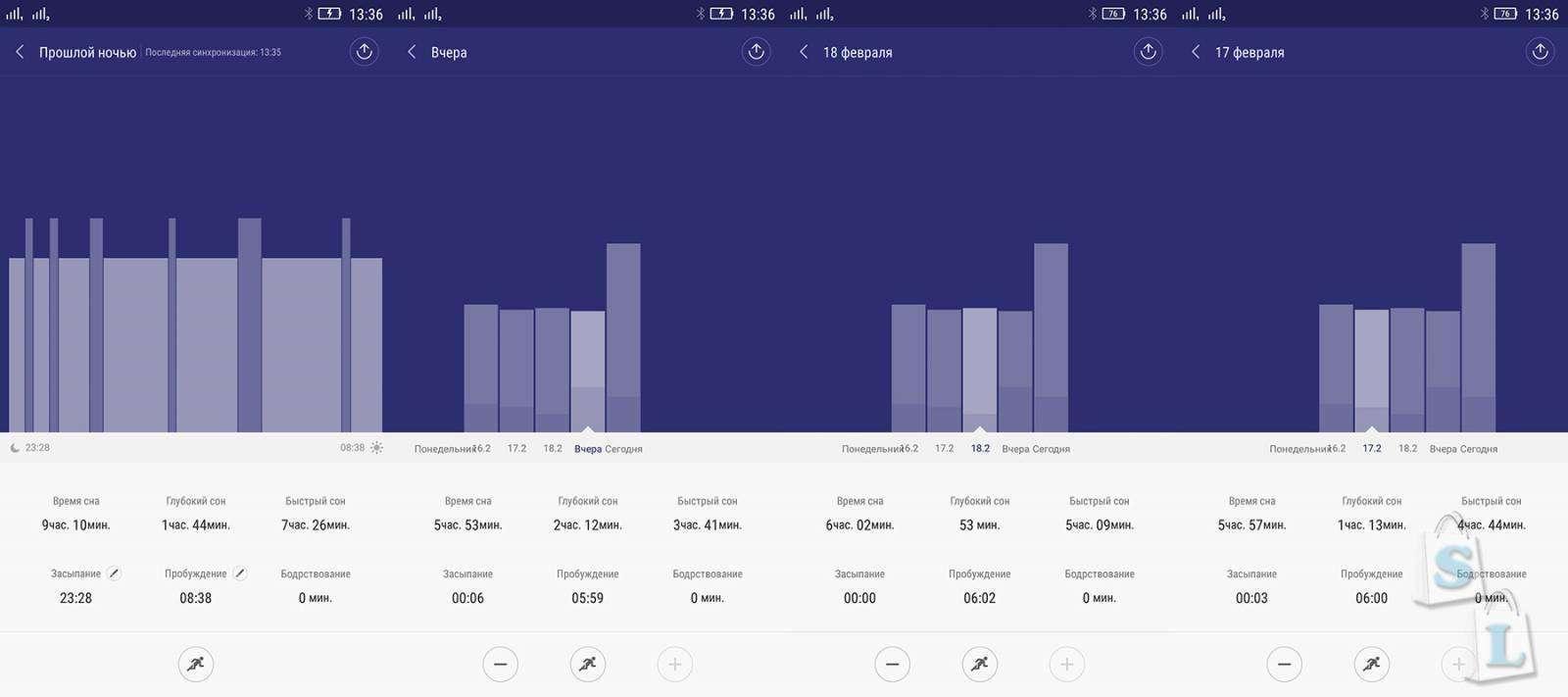 Aliexpress: Стопятьсотый обзор о 'умном' браслете Xiaomi Mi Band, или как пройти 10 000 шагов, и сжечь тысячу калорий сидя попой на диване и поедая вкусняшки, а утром проспать на работу))
