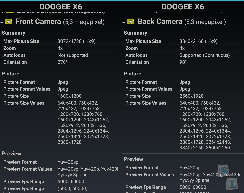 Aliexpress: Обзор Doogee X6 старший брат X5 в элегантном корпусе