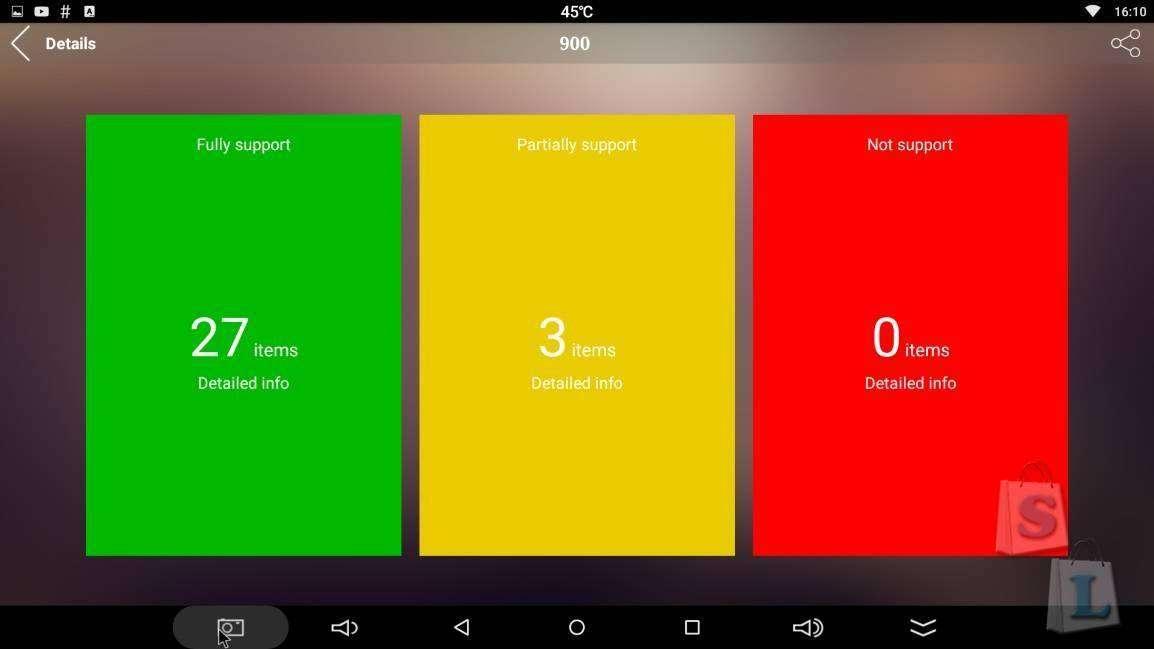 GearBest: Android TV Box Mini M8S «прокачал» мой старый телевизор:)
