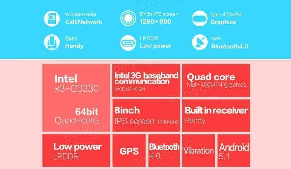 Banggood: Бюджетный фаблет Teclast P80 3G (K3H5) с процессором от Intel и Android 5 на борту.