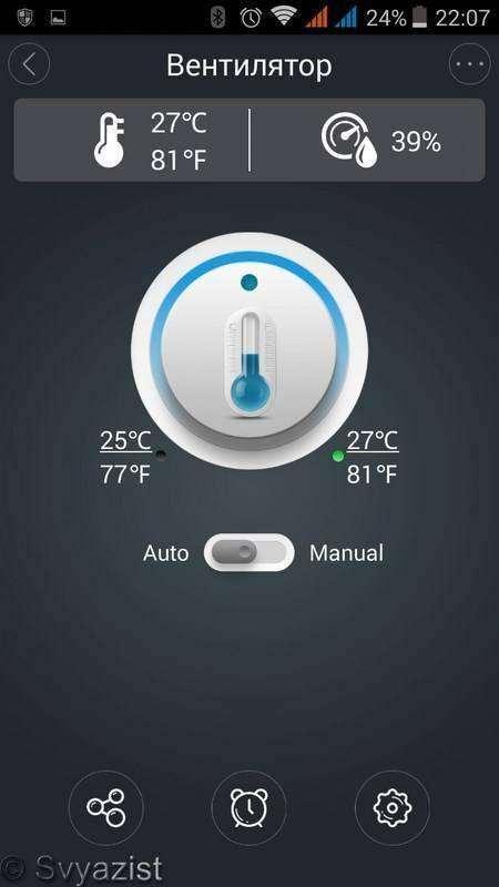 itead.cc: Sonoff TH. Выключатель для умного дома с Wi-Fi и датчиками влажности и температуры.