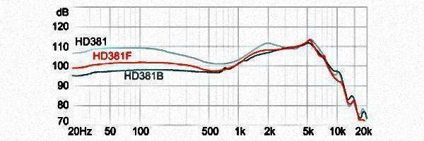 GearBest: Superlux HD381F - замечательные бюджетные наушники