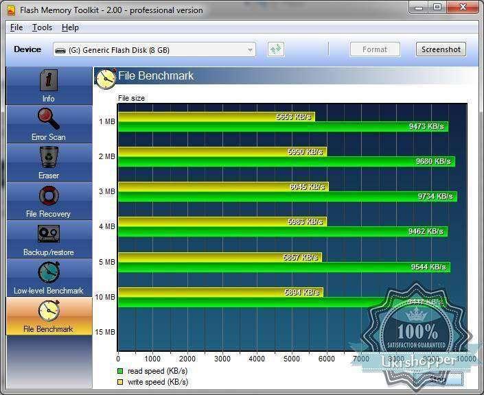 Aliexpress: Флэшка - Магистр Йода, 8 GB