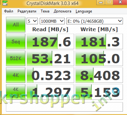 Amazon: Обзор внешнего HDD Seagate Backup Plus 5TB