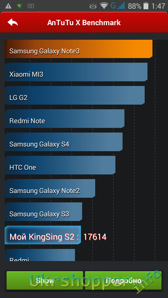 GearBest: Подробный обзор китайского смартфона фаблета KingSing S2 копии LG G3