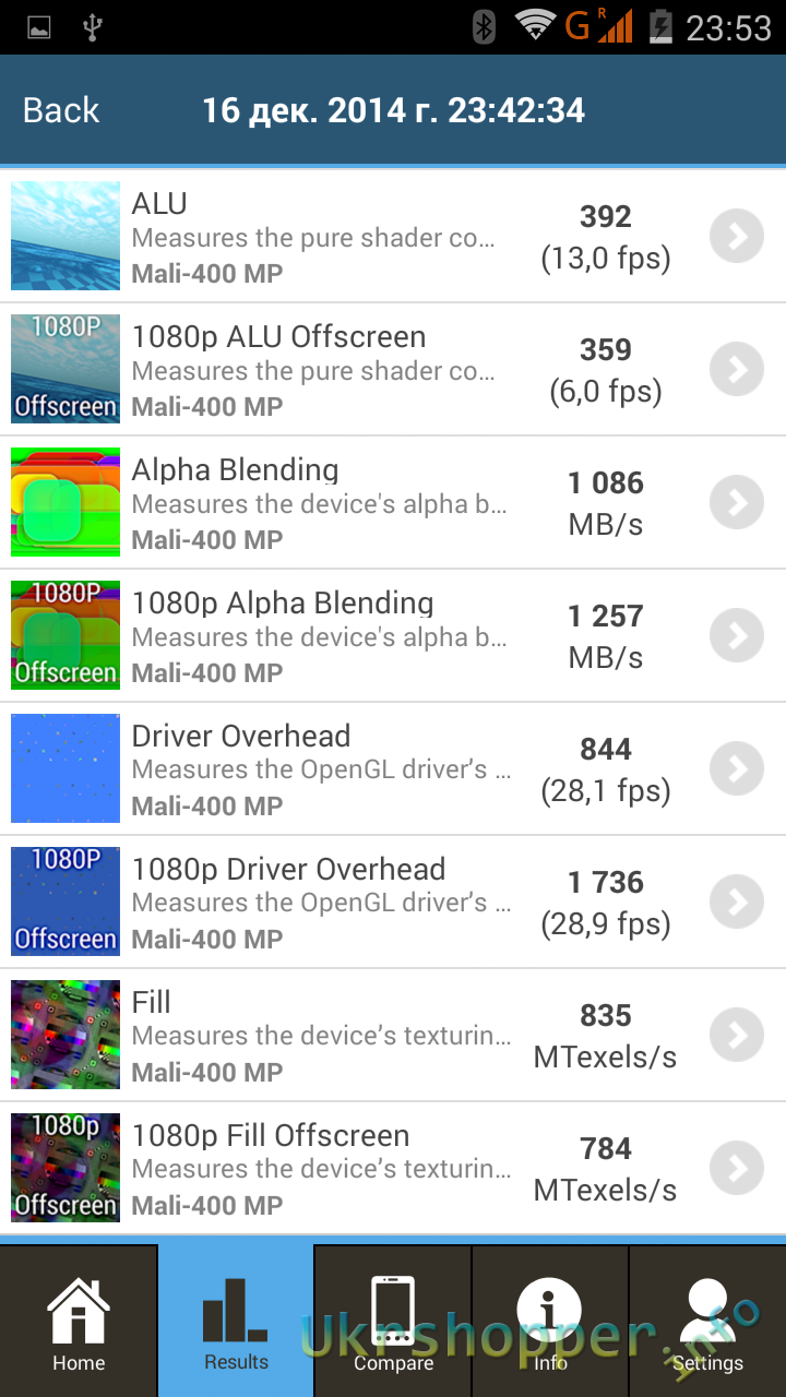 CooliCool: INEW L1 - Я новинка - стильный смартфон с отличными параметрами 2Гб + MTK6582+MT6290