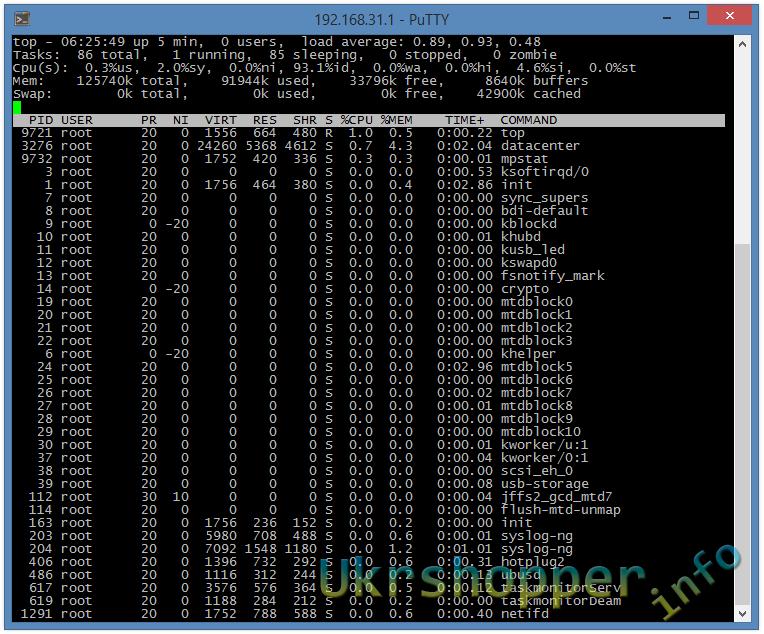 GearBest: Обзор роутера Xiaomi Mi WiFi mini - Xiaomi Mi-router mini или отличный 5Ггц роутер