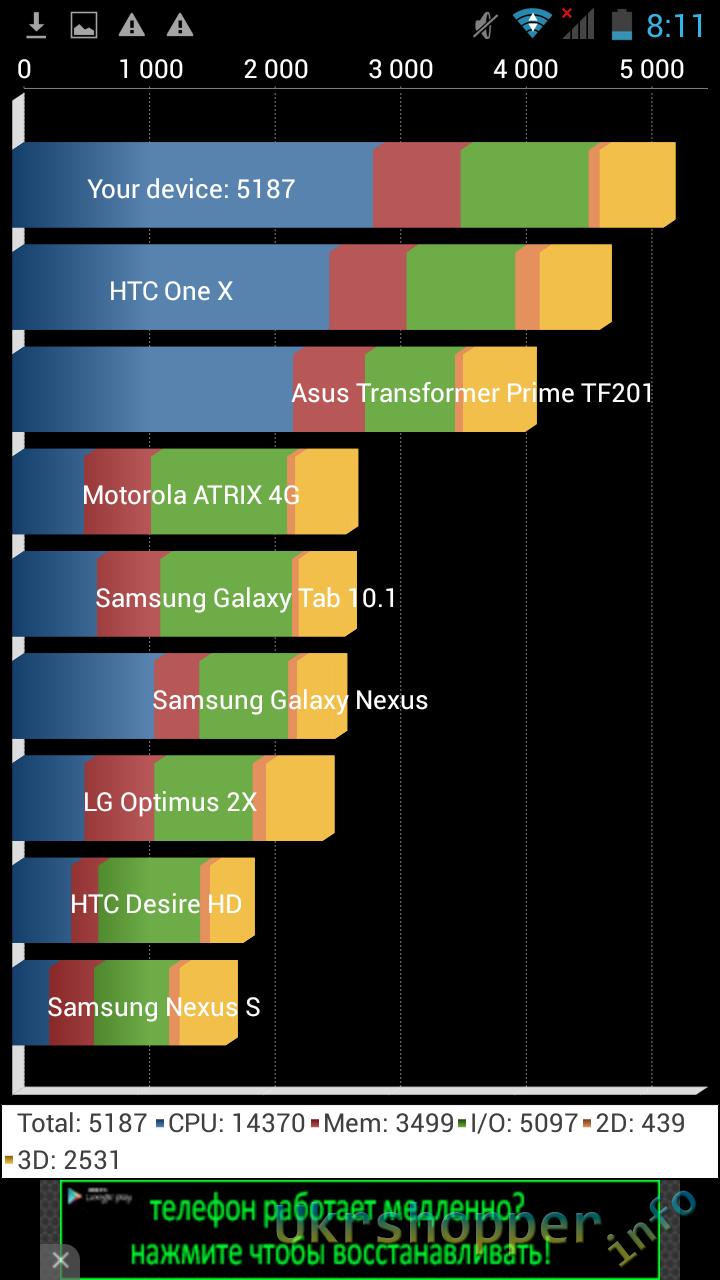 Aliexpress: Смартфон iNew V3C - тонкая и бюджетная новинка или просто стильный смартфон