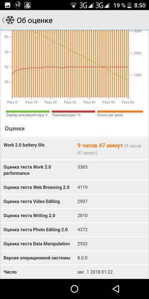 GearBest: Обзор смартфона Homtom S99: долгоиграющий бюджетник с батареей на 6200 мА/ч