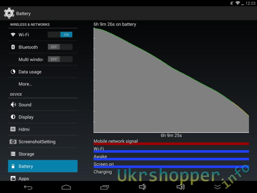 CooliCool: Обзор планшета Pipo P1
