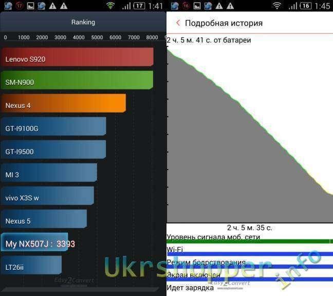 CooliCool: Обзор смартфона ZTE Nubia Z7 Mini