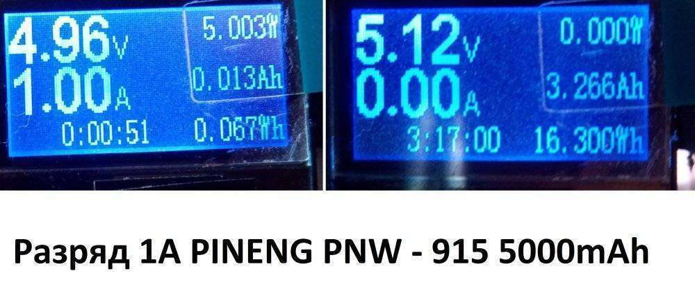 GearBest: PINENG PNW-915  - отличный городской Power Bank