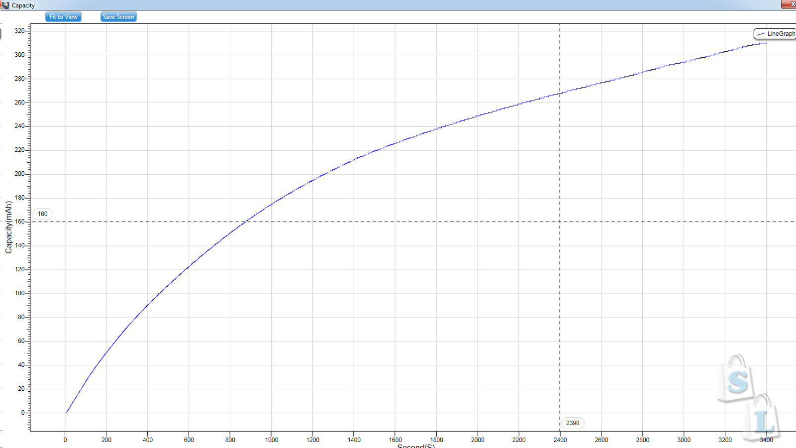 Aliexpress: Обзор и тестирование Li-ion аккумуляторов 18650 Ultrafire 4200 mAh - определение реальной емкости