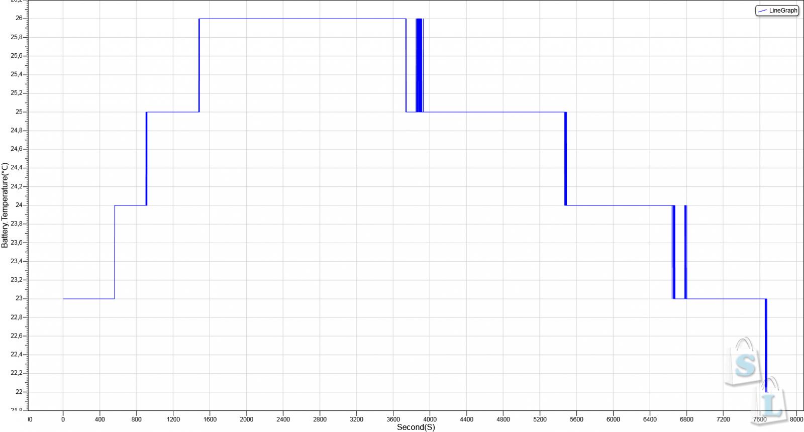 GearBest: Обзор и тестирование Li - ion аккумуляторов INR18650 - 25R 3.7V 18650 2500mAh