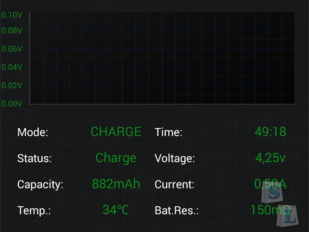 GearBest: Обзор и тестирование Li - ion аккумуляторов Samsung ICR18650 - 28A 18650 2800mAh