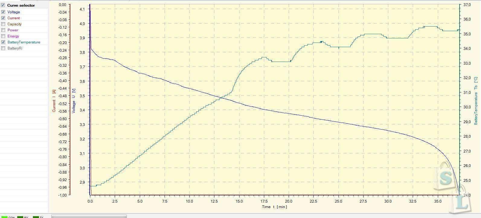 Banggood: Обзор Li-ion аккумулятора KeepPower 14500 800mAh с защитой