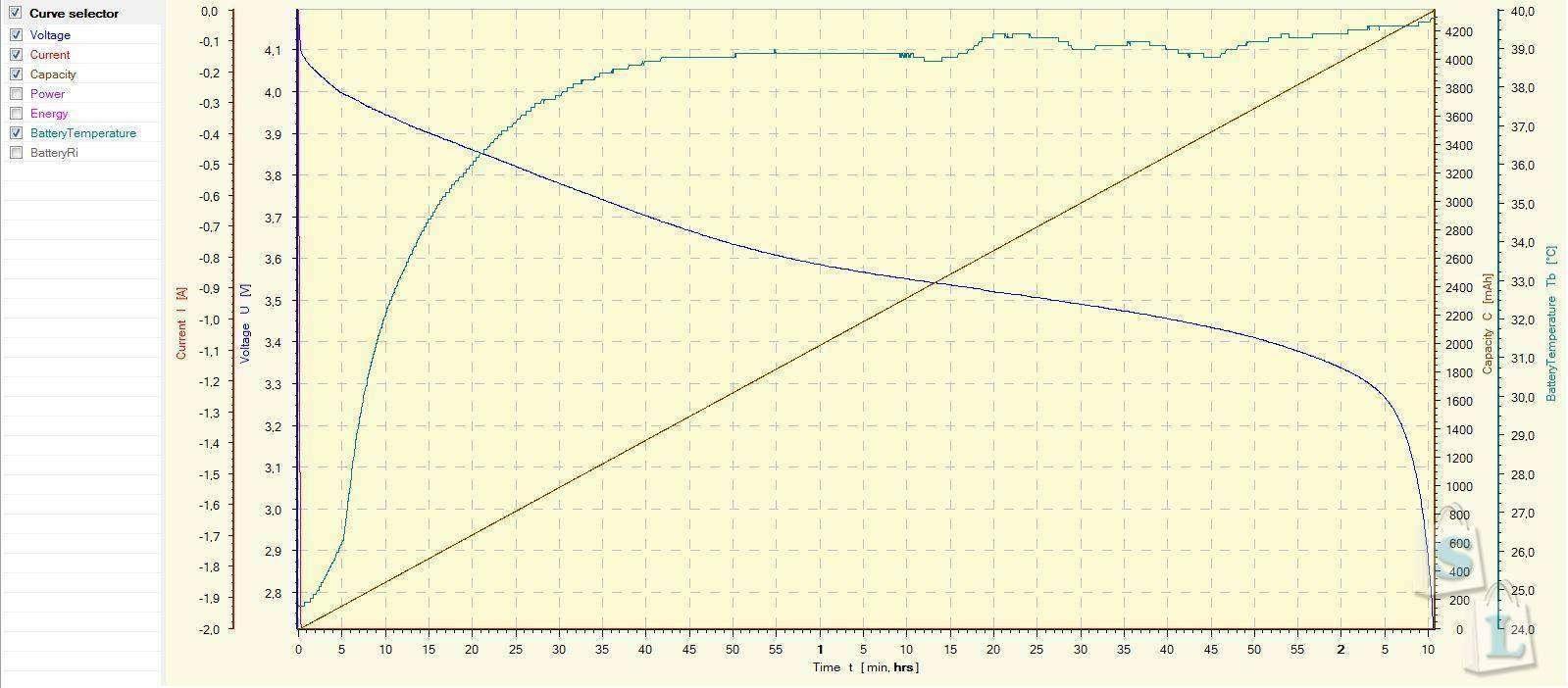 GearBest: Обзор и тестирование Li - ion аккумуляторов BestFire IMR 26650 6000mAh