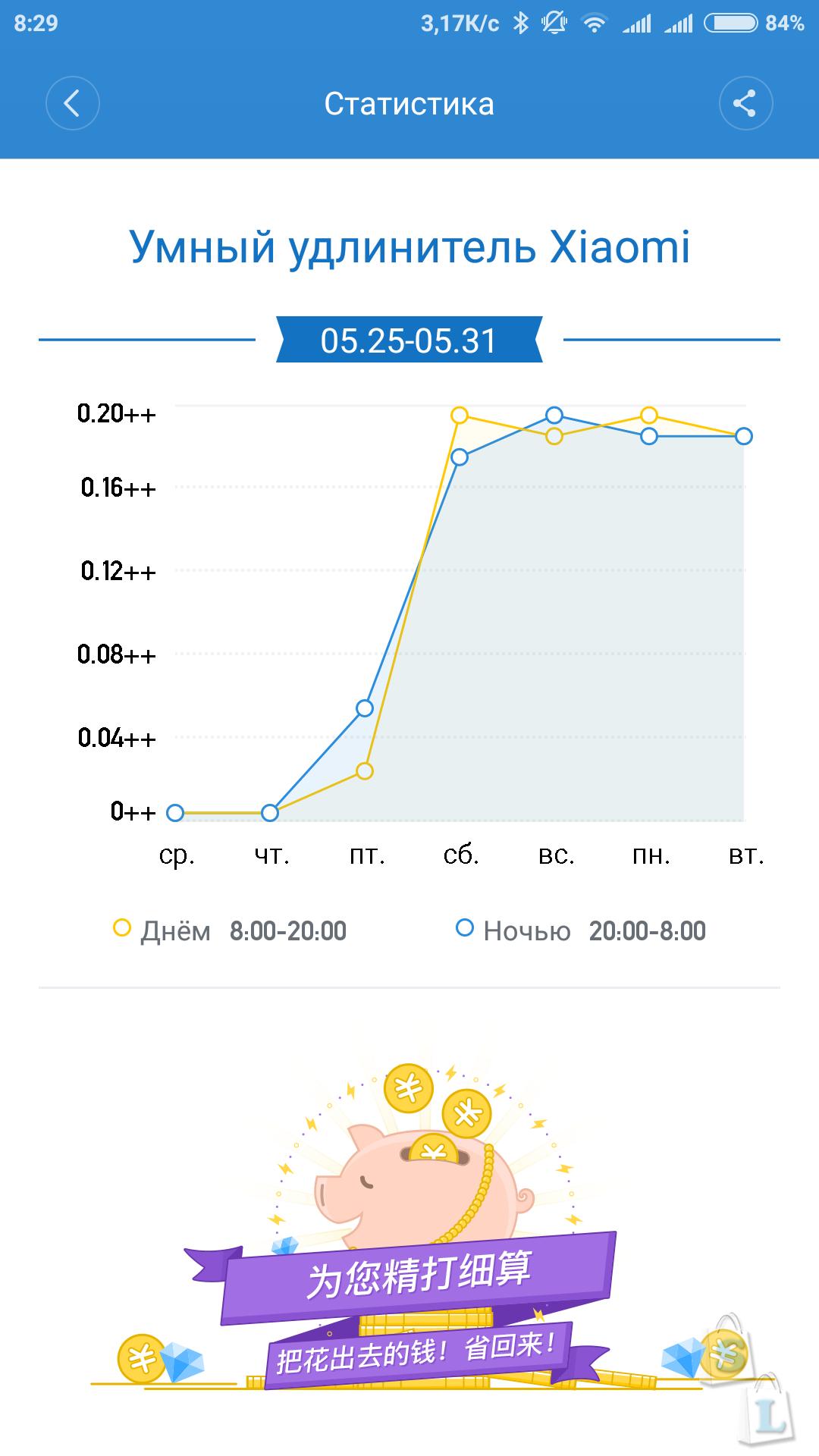 Banggood: Обзор, настройка и работа с Wi-Fi смарт удлинителем Xiaomi SMART Power Strip