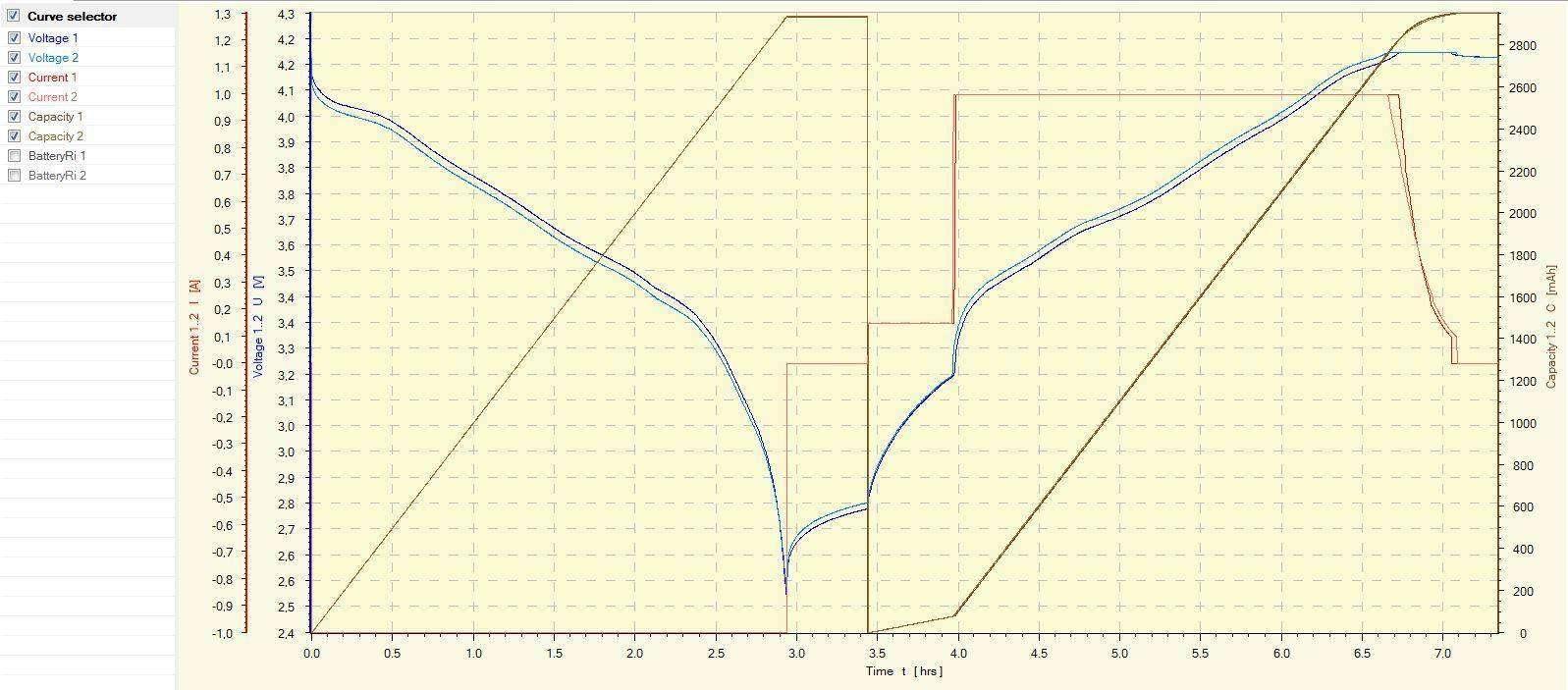 GearBest: Обзор и тестирование Li - ion аккумуляторов 18650 LG HG2 3000mAh, 20A