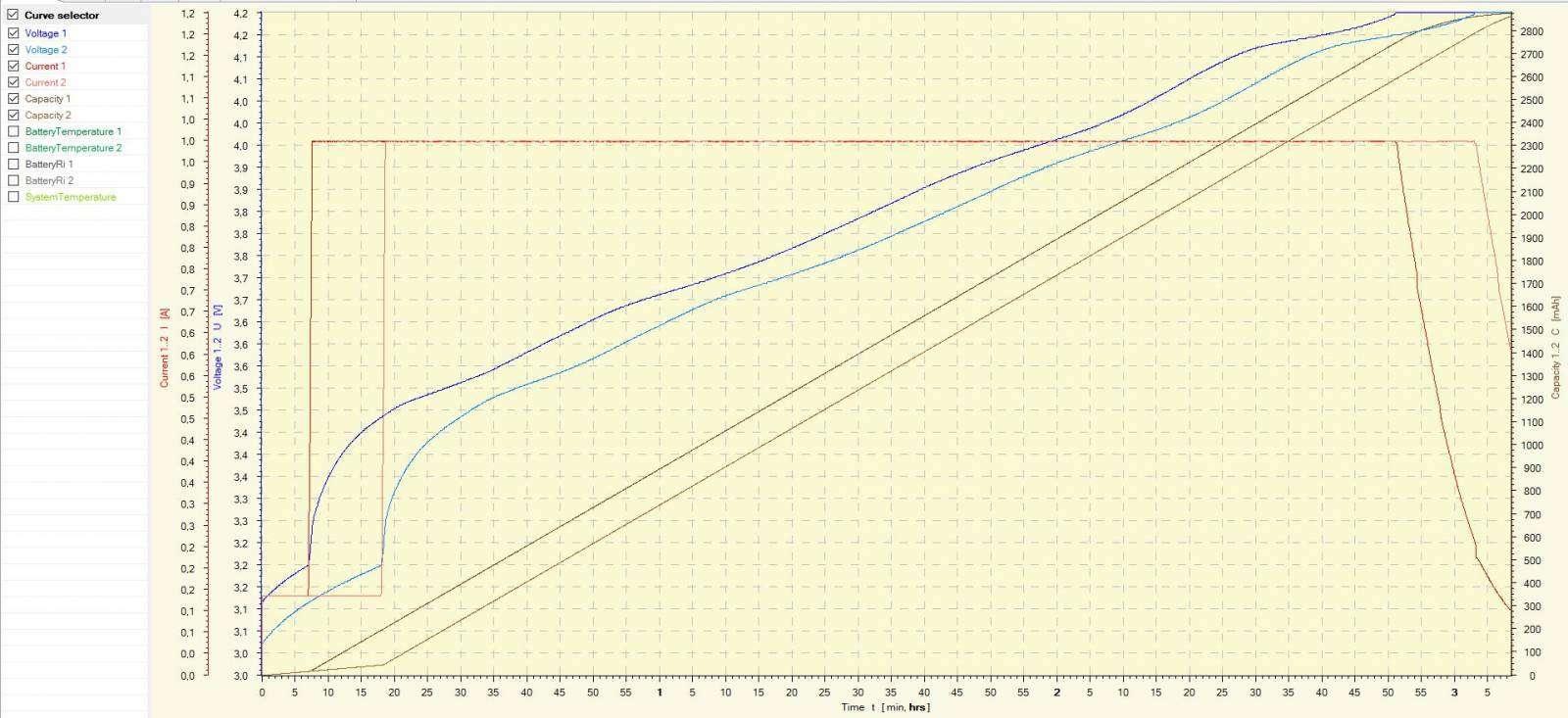 GearBest: Обзор и тестирование высокотоковых аккумуляторов AWT 3000mAh, 40A, красные