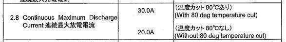 GearBest: Обзор и тестирование высокотоковых аккумуляторов Sony US18650 VTC5
