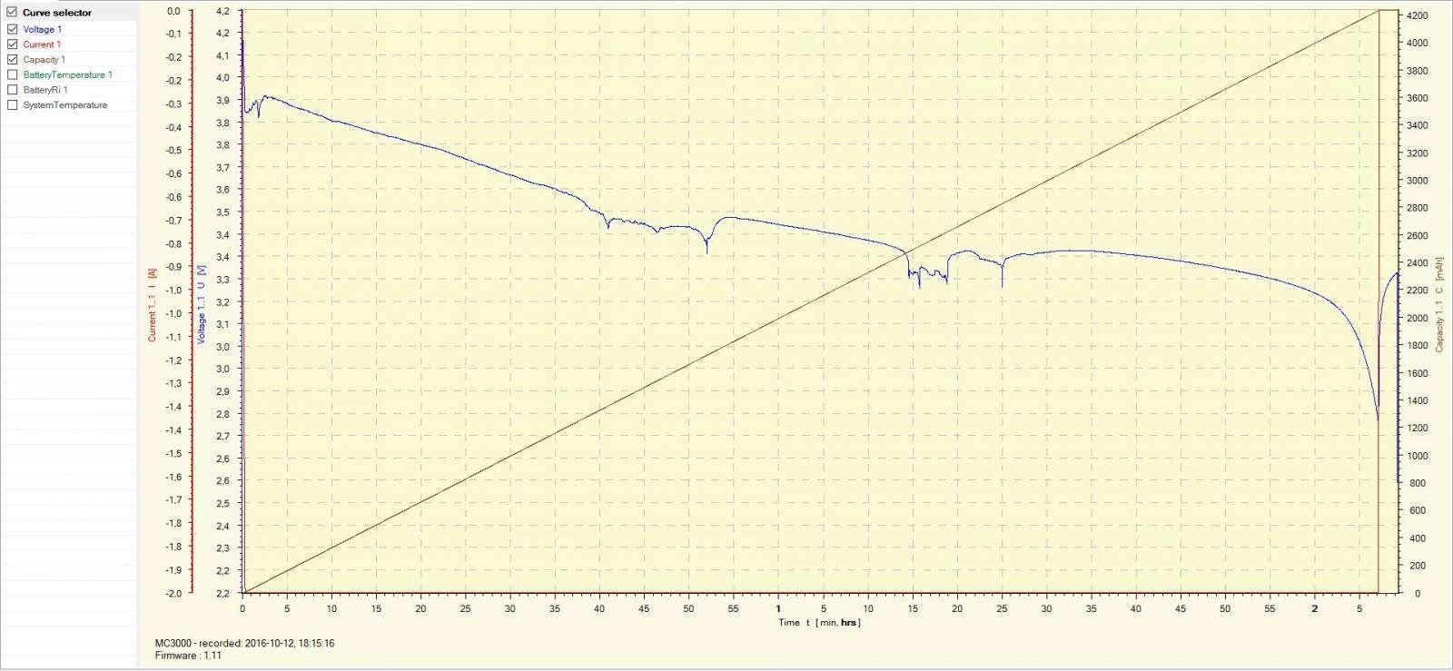 GearBest: Обзор и тестирование высокотоковых аккумуляторов 26650 AWT 4500mAh 75A - желтые