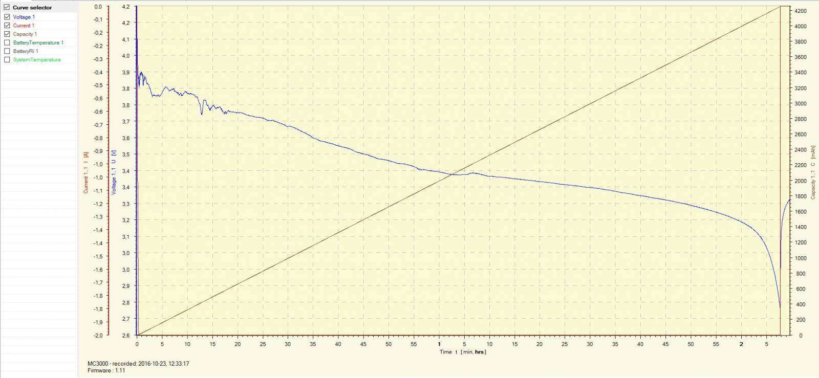 GearBest: Обзор, тест 26650 аккумуляторов AWT 5200 mAh 45A