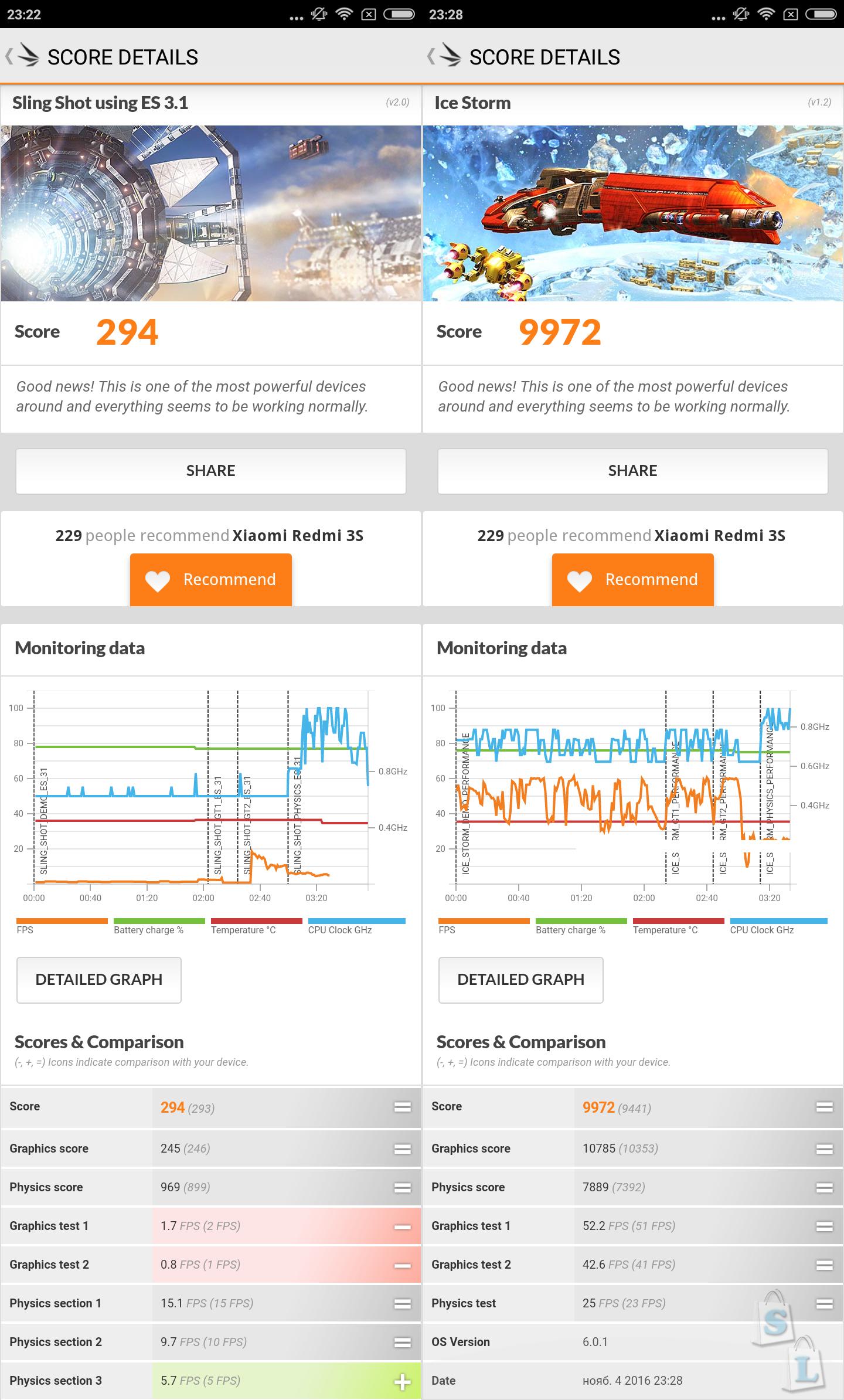 GearBest: Обзор Xiaomi Redmi 3S 3 / 32GB International Version