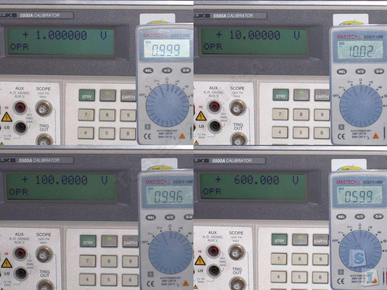 GearBest: Мультиметры, они бывают такие разные