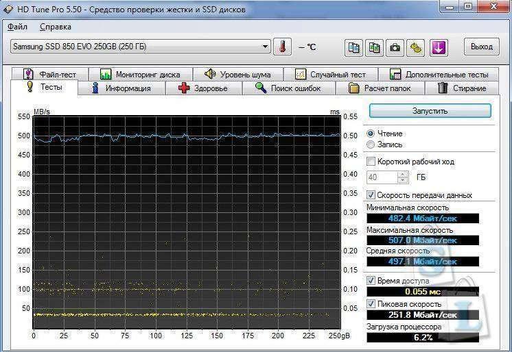 GearBest: 850 Evo или твердотельный диск на 250 ГБ производства Samsung