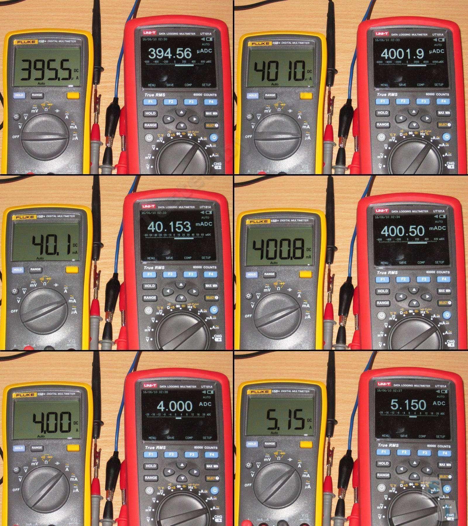 GearBest: FLUKE - 15B+, надежно, качественно, дорого