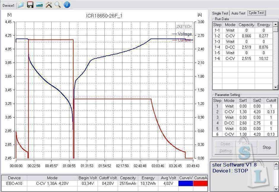 GearBest: Комплексное тестирование различных аккумуляторов. 18650, 16650, 18500, 26650, АА, ААА