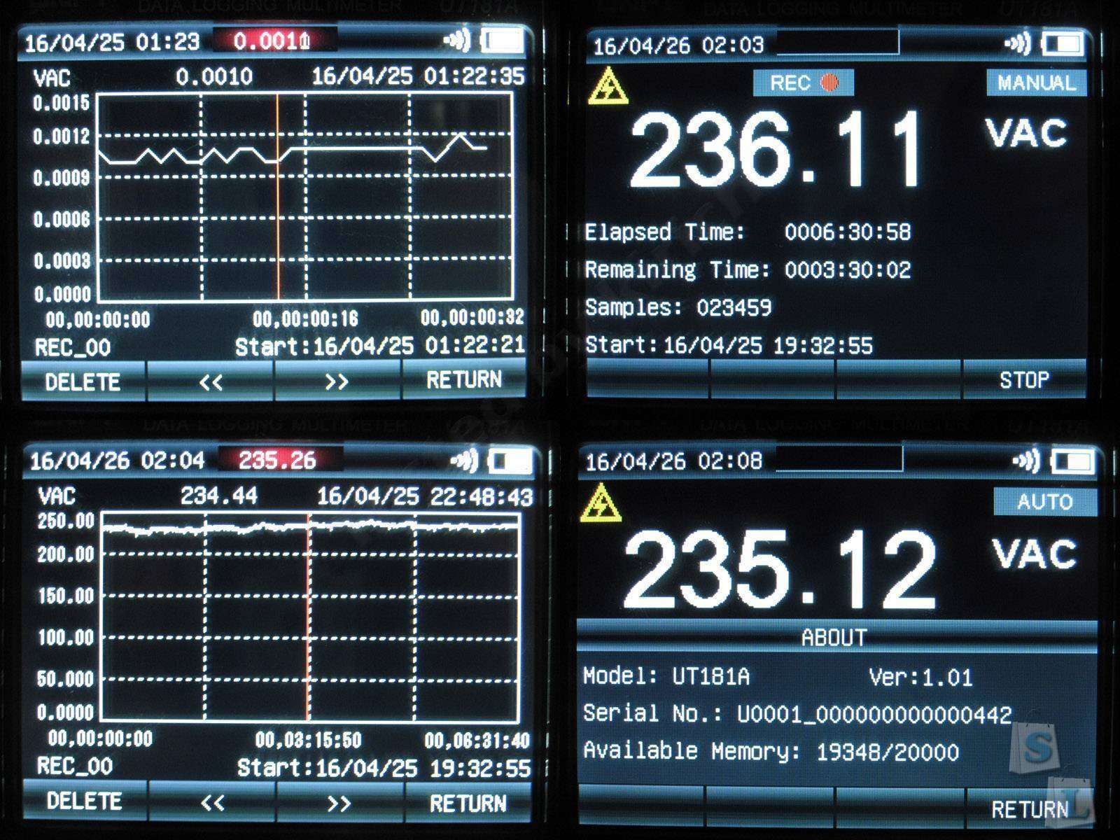 Aliexpress: Uni-T UT181A, профессиональный мультиметр-регистратор