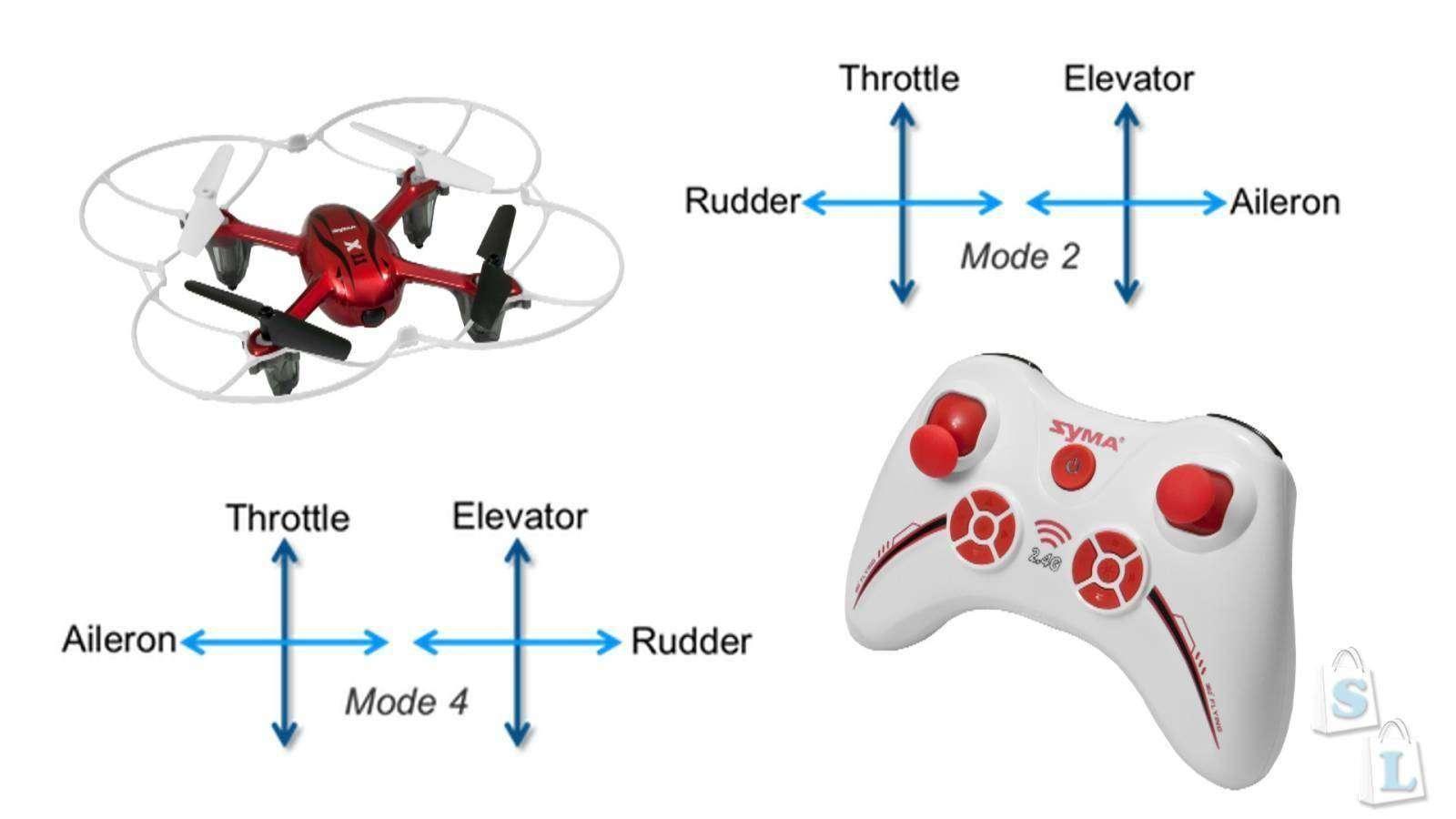 Lightake: Syma X11 2.4GHz, 4Ch, 6 Axis Gyro, RC Quadcopter (RTF)