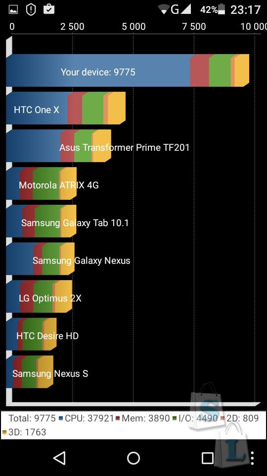 GearBest: Бюджетный телефон Bluboo Xfire: 4G, 2750mah, Android 5.1, 5'
