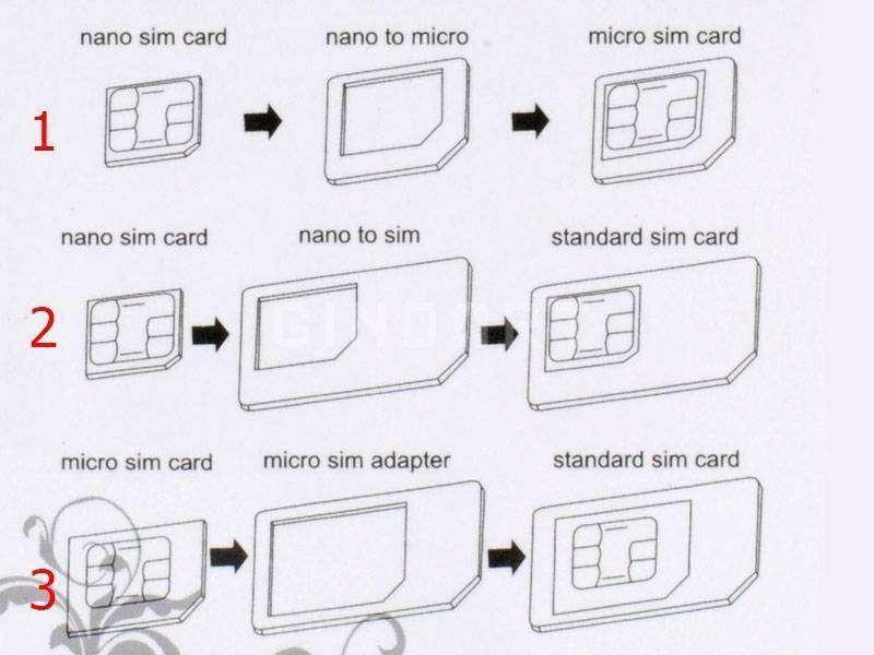 GearBest: 3 in 1 NOOSY Nano Sim Adapter + скрепка-иголка