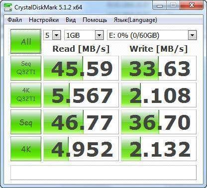 GearBest: MicroSDXC Samsung 64Gb