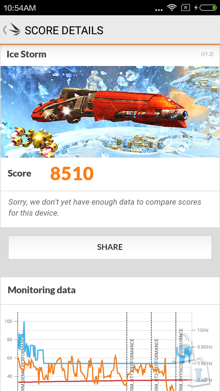 Shopper: Обзор Xiaomi Redmi 3 - обновление удачной 5ти дюймовой линейки