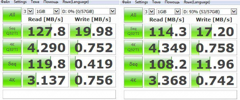 TomTop: SanDisk 64GB USB 3.0 - еще одна Ultra FIT модель