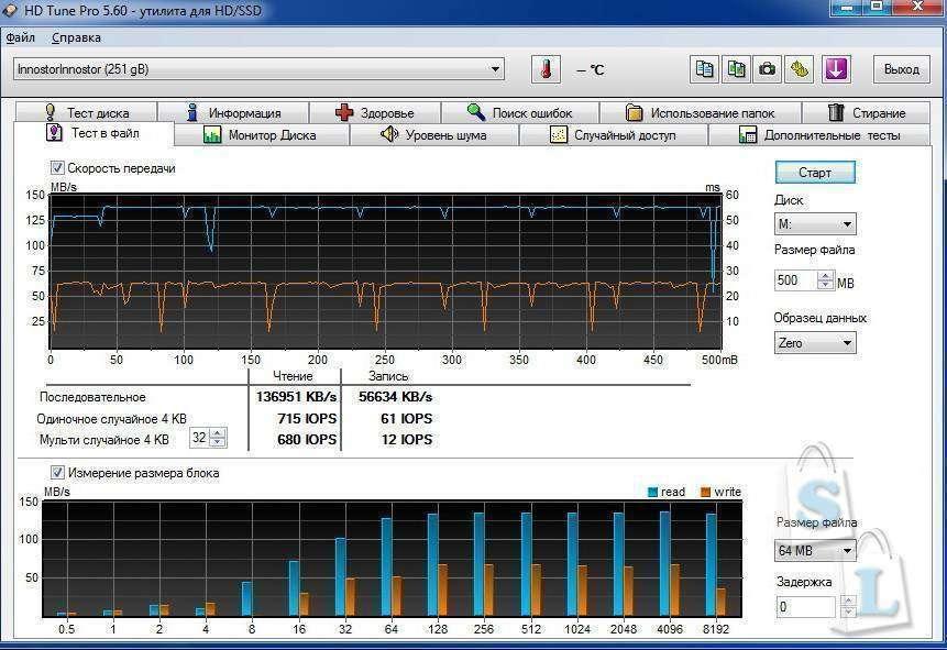 GearBest: Весьма вместительная флешка EAGET F50 256GB