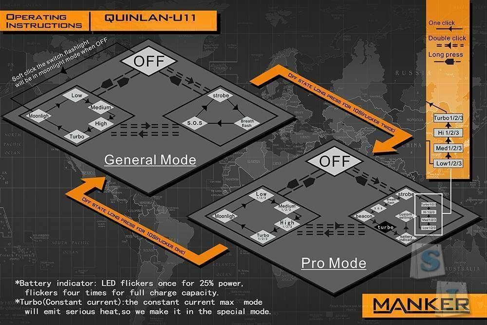 Banggood: Компактный EDC дальнобой со встроенной зарядкой и настройкой режимов «под себя» – фонарик Manker U11