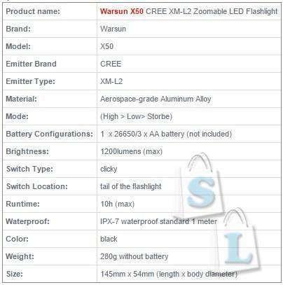 Banggood: Warsun X50. Фонарь с зумом, который кушает 26650 или 3хАА